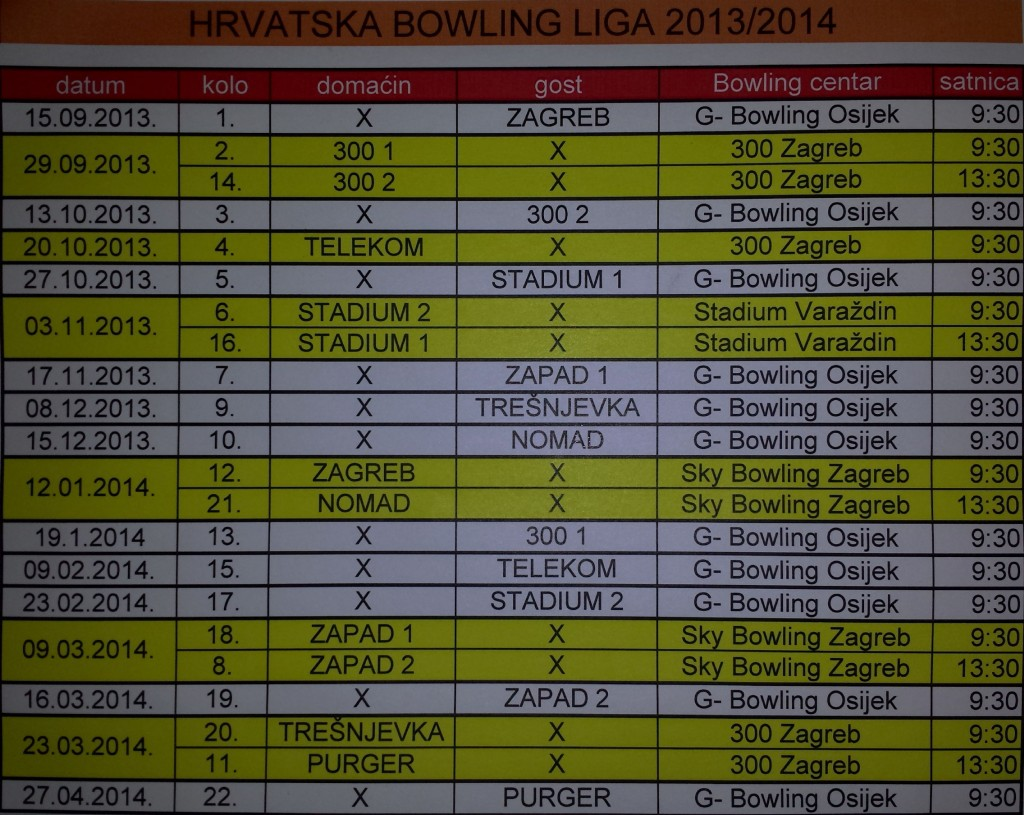 Raspored-utakmica-bowling-lige