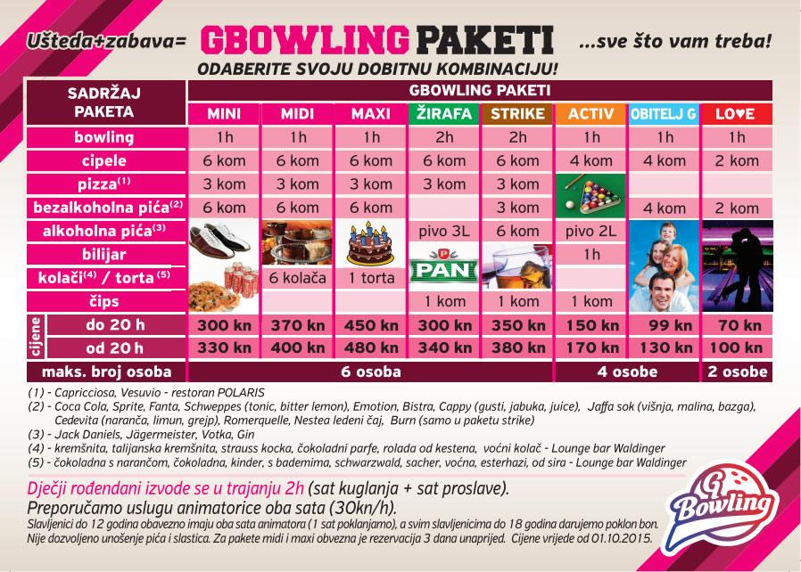 gbowling_paketi